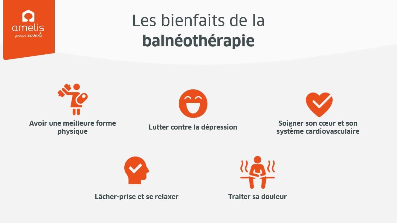 Infographie amelis présentant 5 bienfaits sur la santé de la balnéothérapie