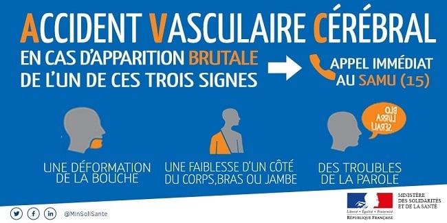 Signes AVC - Ministère de la santé