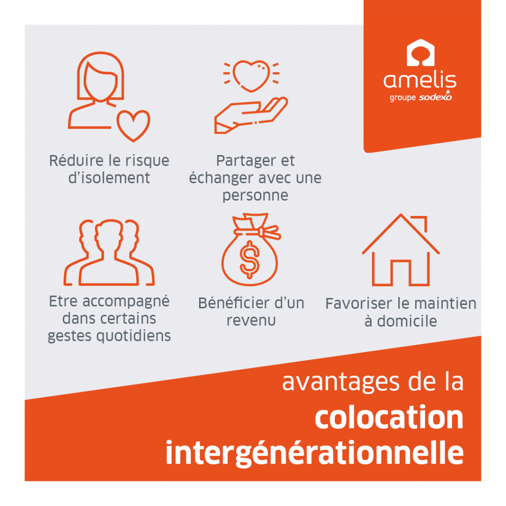 infographie présentant les avantages de la colocation intergénérationnelle pour les seniors