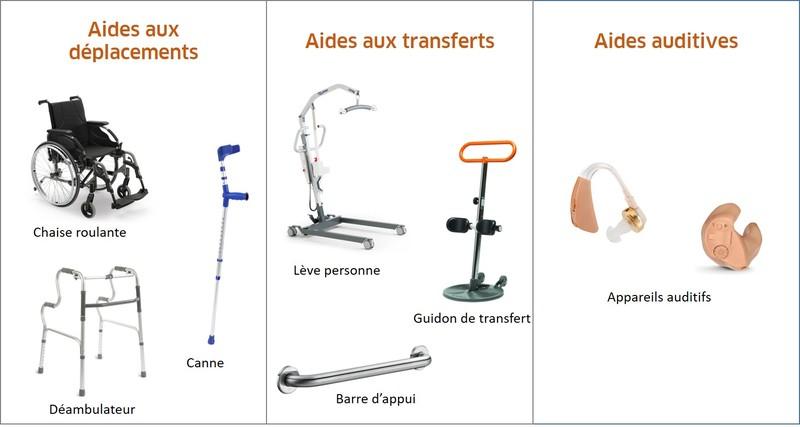 Aides techniques - Matériel Médical (1)