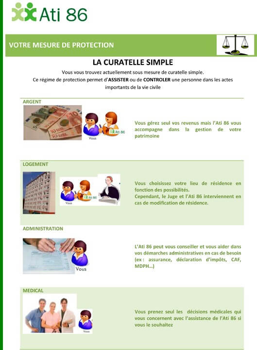 FICHE CURATELLE SIMPLE