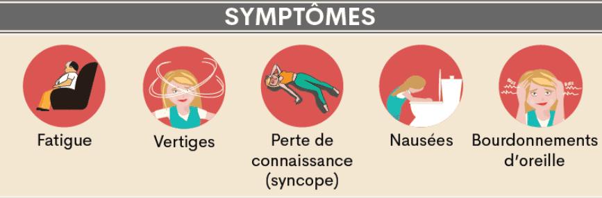 symptômes hypotension artérielle